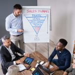 Why unblocking sales lead qualification is critical to revenue growth